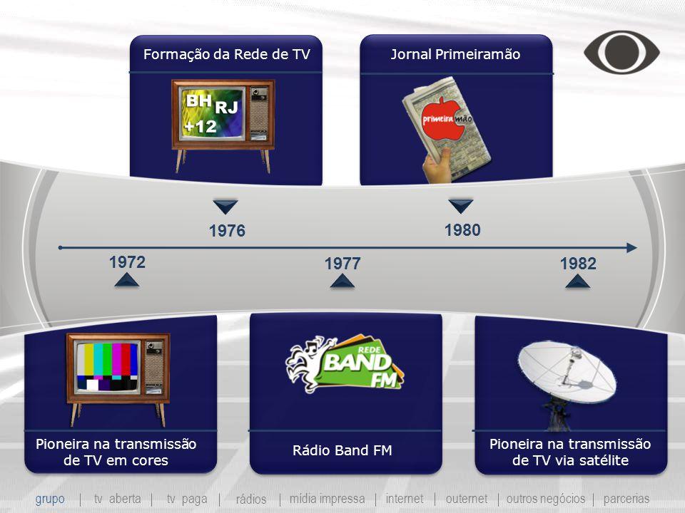 1976 1980 1972 1977 1982 Formação da Rede de TV Jornal Primeiramão