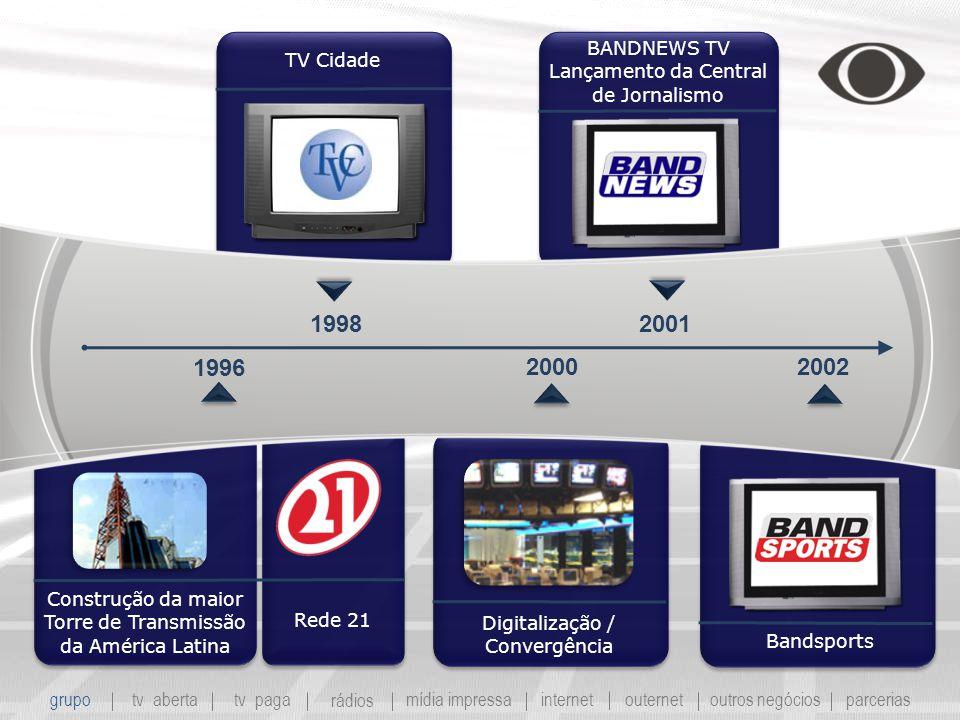 BANDNEWS TV Lançamento da Central de Jornalismo. TV Cidade. 1998. 2001. 1996. 2000. 2002.