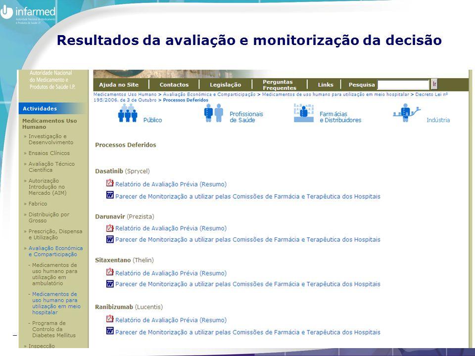 Resultados da avaliação e monitorização da decisão