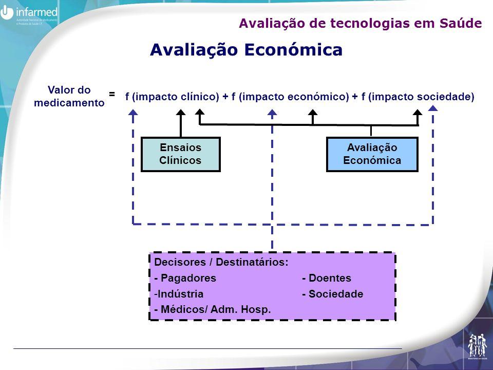 Avaliação Económica Avaliação de tecnologias em Saúde