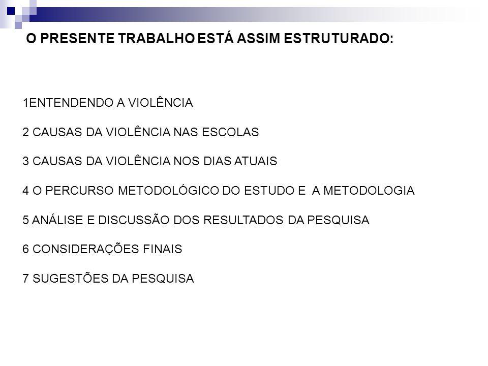 O PRESENTE TRABALHO ESTÁ ASSIM ESTRUTURADO: