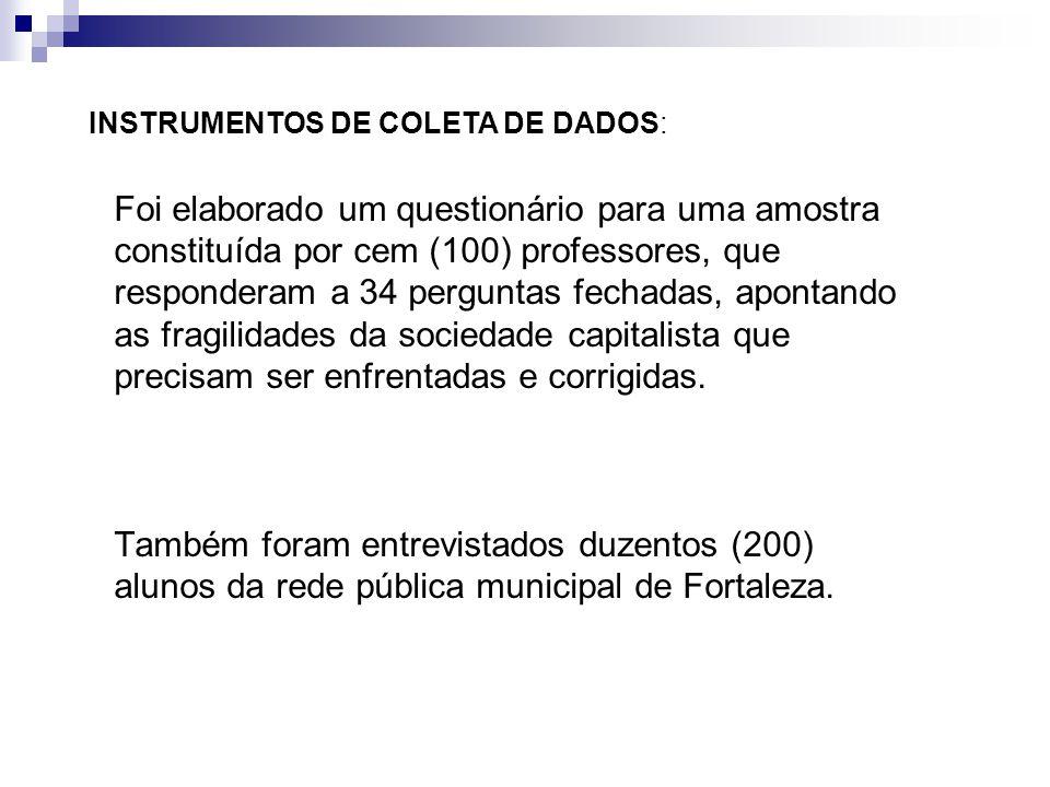 INSTRUMENTOS DE COLETA DE DADOS: