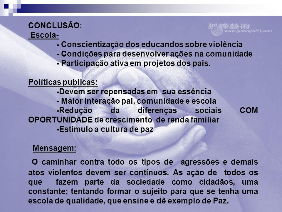 CONCLUSÃO: Escola- - Conscientização dos educandos sobre violência. - Condições para desenvolver ações na comunidade.