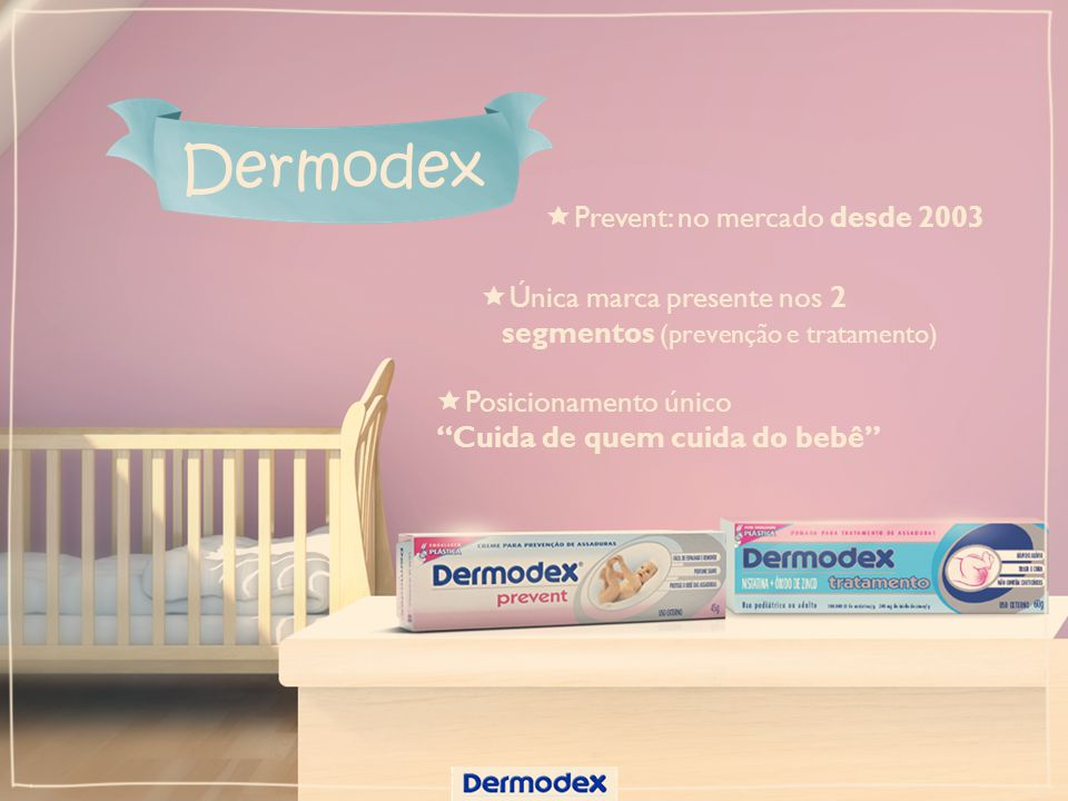 Dermodex Prevent: no mercado desde 2003