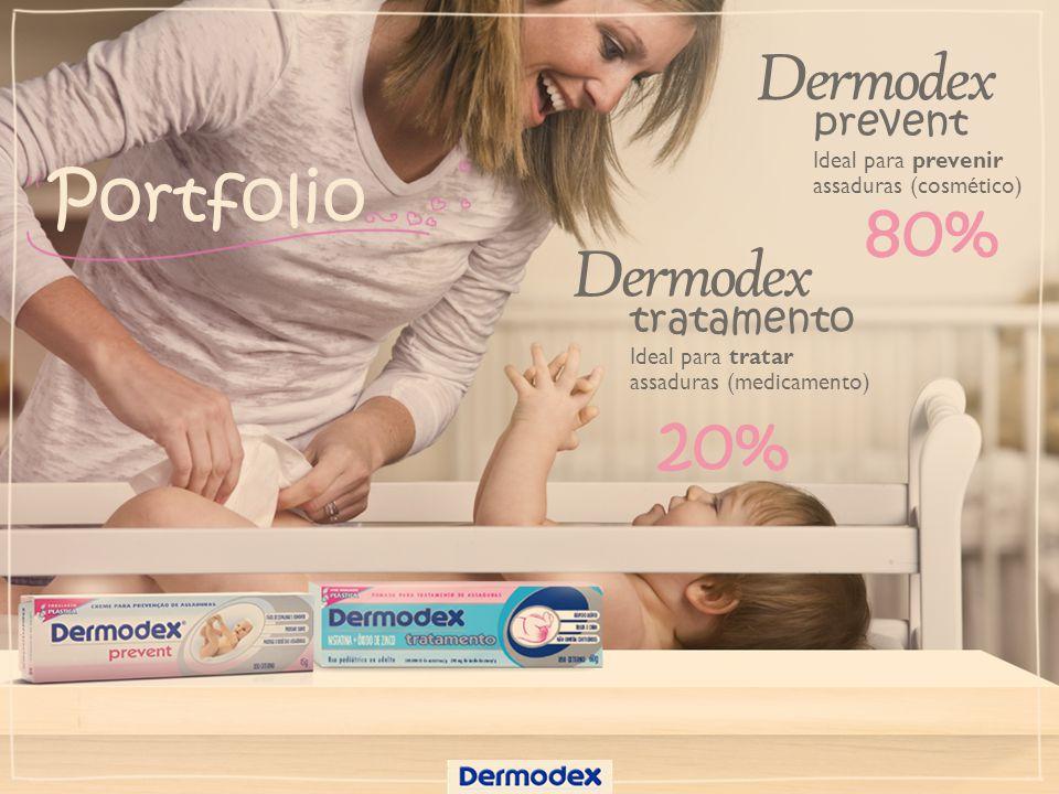 Dermodex Portfolio 80% Dermodex 20% prevent tratamento