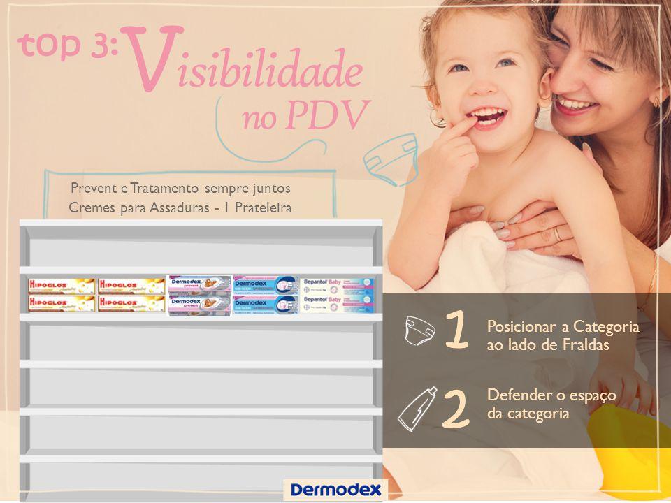 V isibilidade no PDV 1 2 top 3: