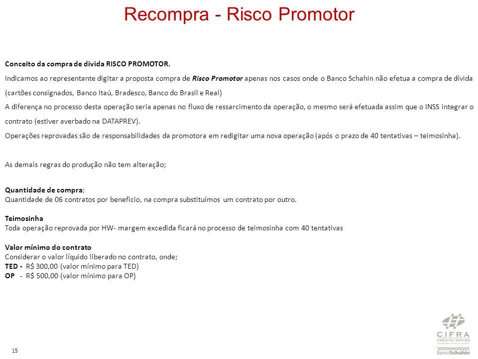 Recompra - Risco Promotor