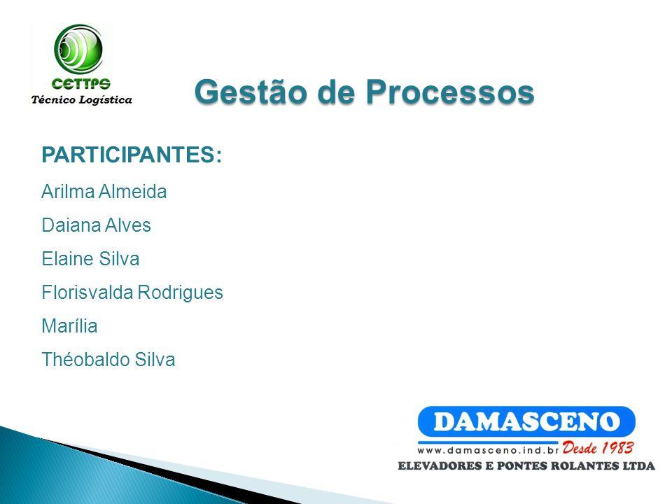Gestão de Processos PARTICIPANTES: Arilma Almeida Daiana Alves