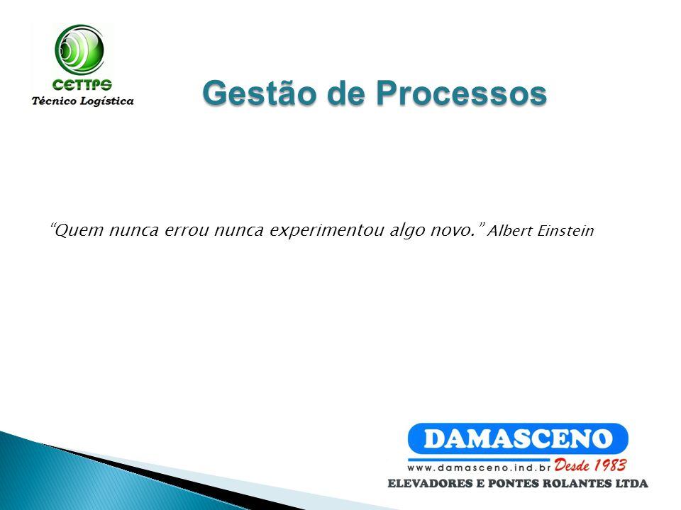 Gestão de Processos Quem nunca errou nunca experimentou algo novo. Albert Einstein