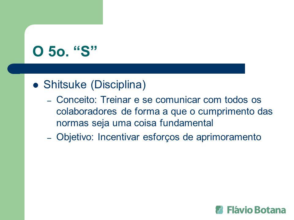 O 5o. S Shitsuke (Disciplina)