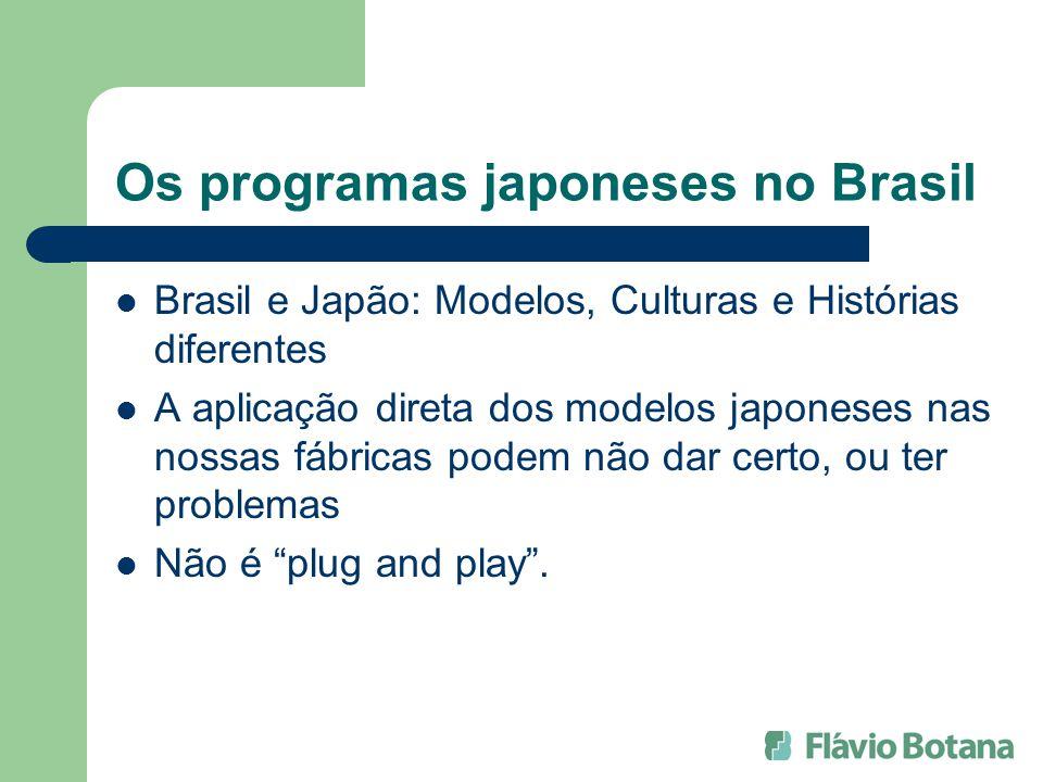 Os programas japoneses no Brasil