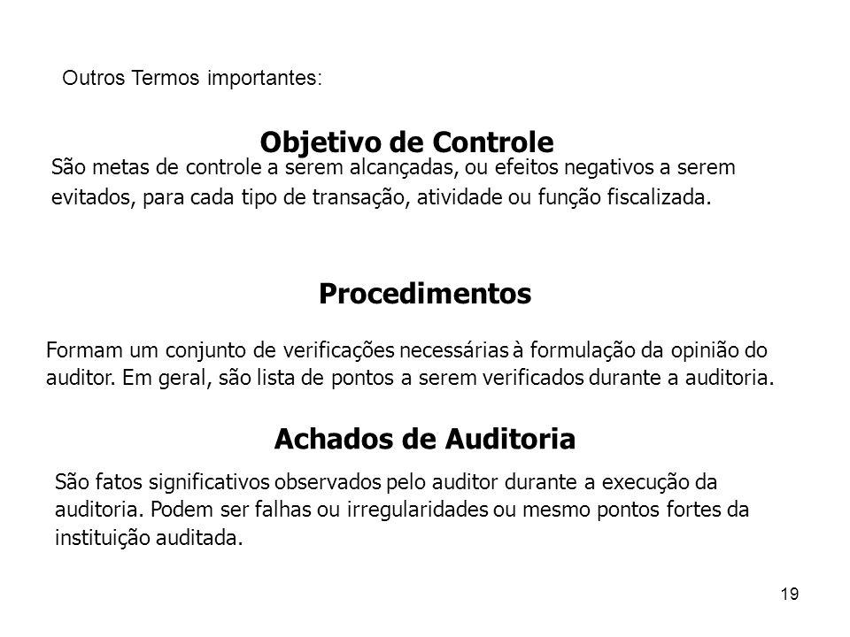 Procedimentos Achados de Auditoria