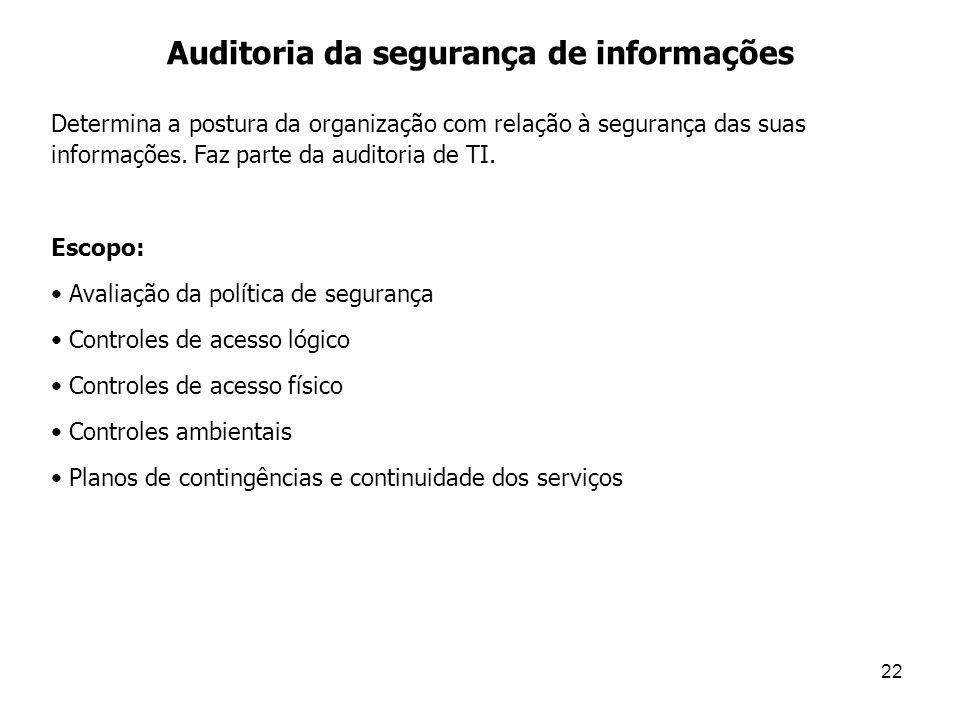 Auditoria da segurança de informações