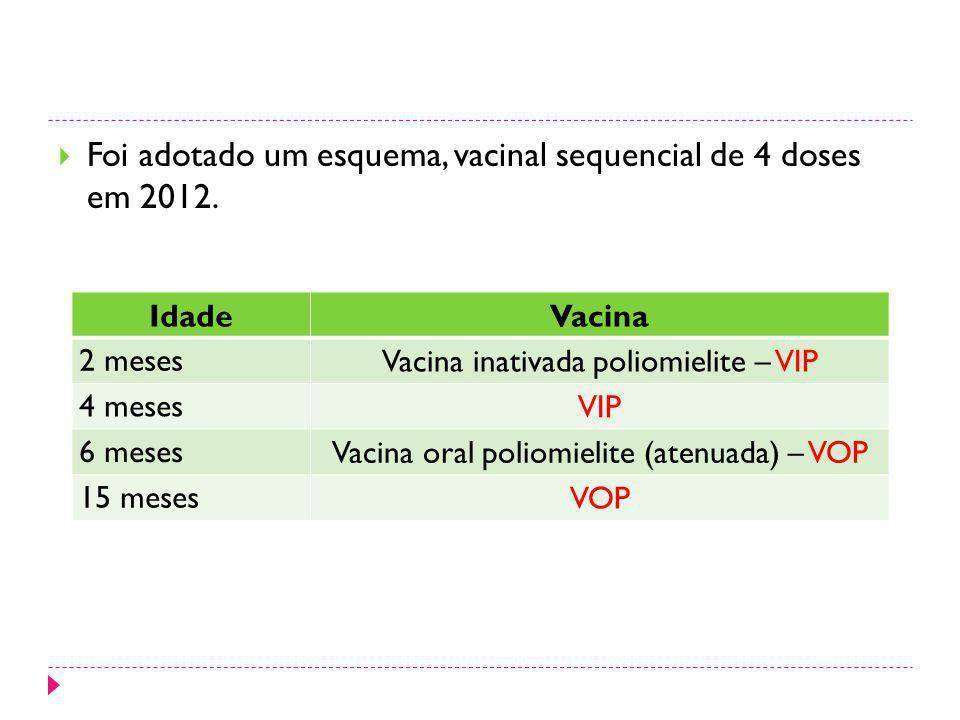 Foi adotado um esquema, vacinal sequencial de 4 doses em 2012.
