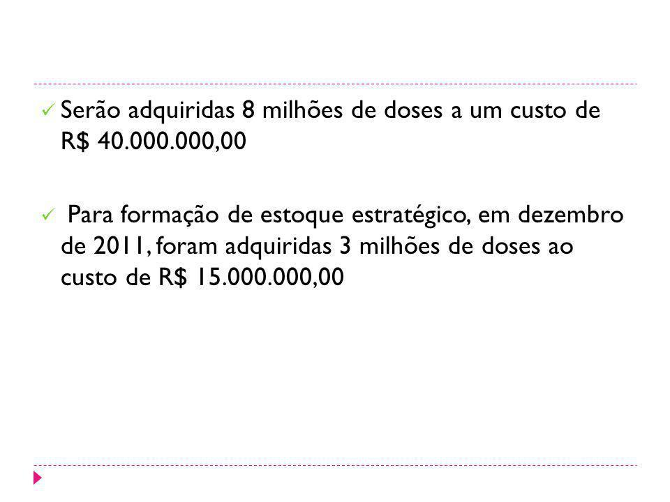 Serão adquiridas 8 milhões de doses a um custo de R$ 40.000.000,00