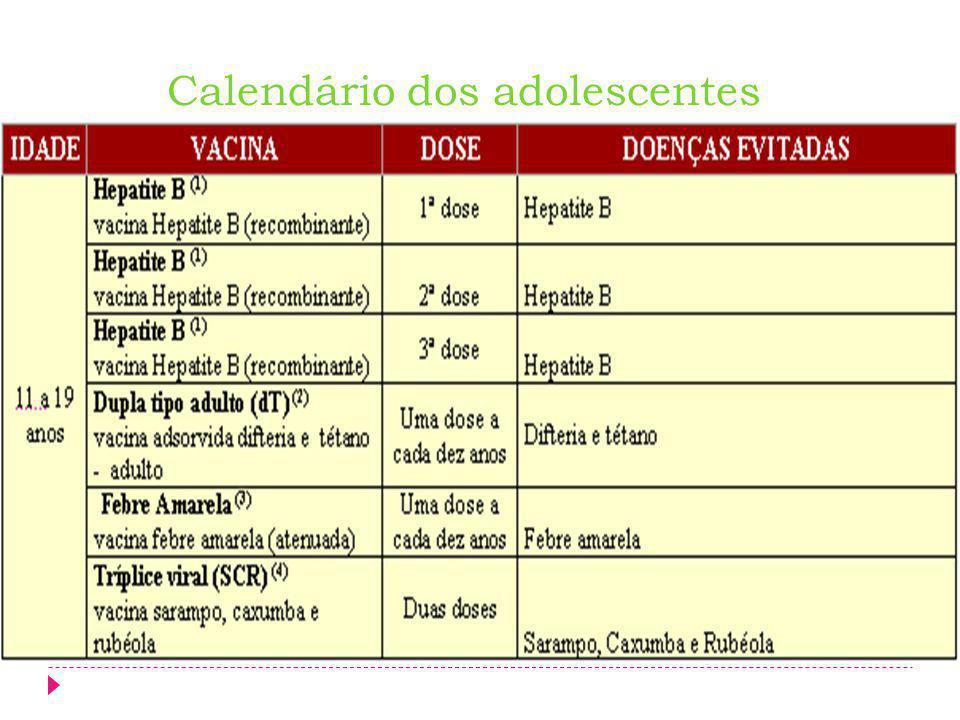 Calendário dos adolescentes