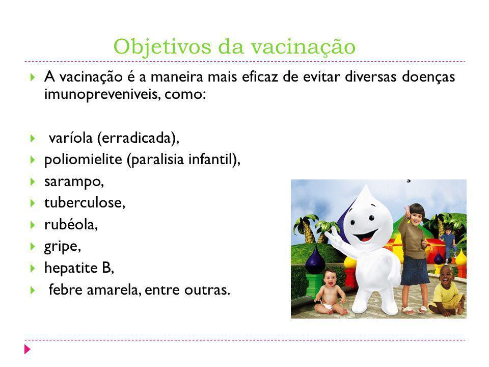 Objetivos da vacinação