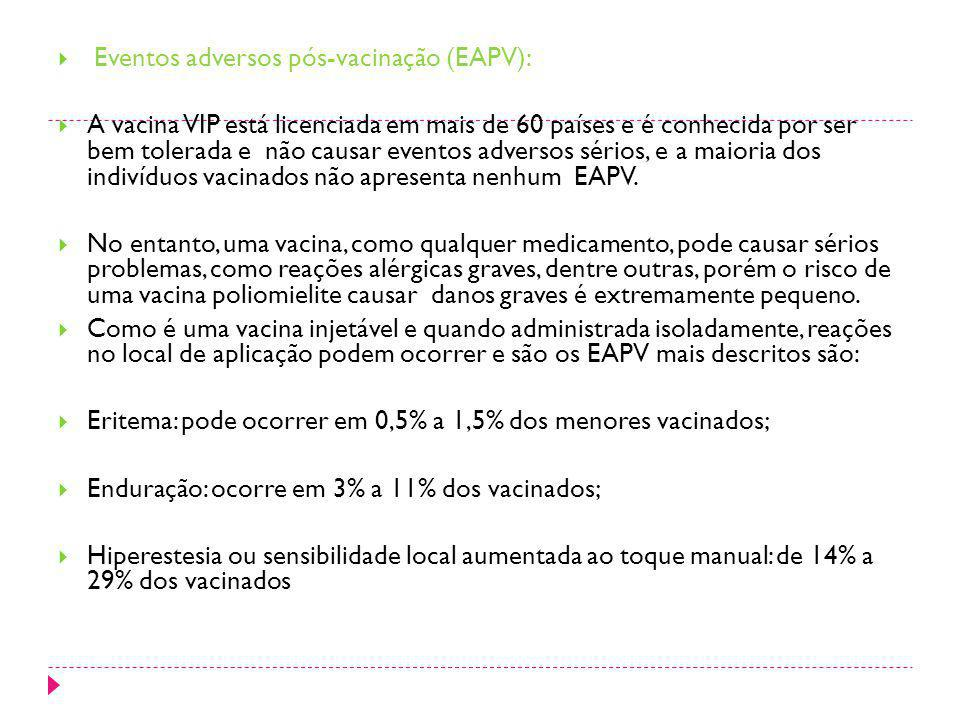 Eventos adversos pós-vacinação (EAPV):