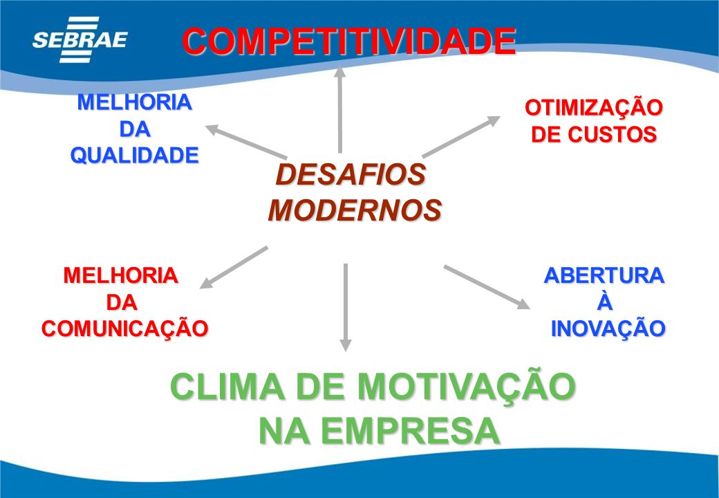 CLIMA DE MOTIVAÇÃO NA EMPRESA