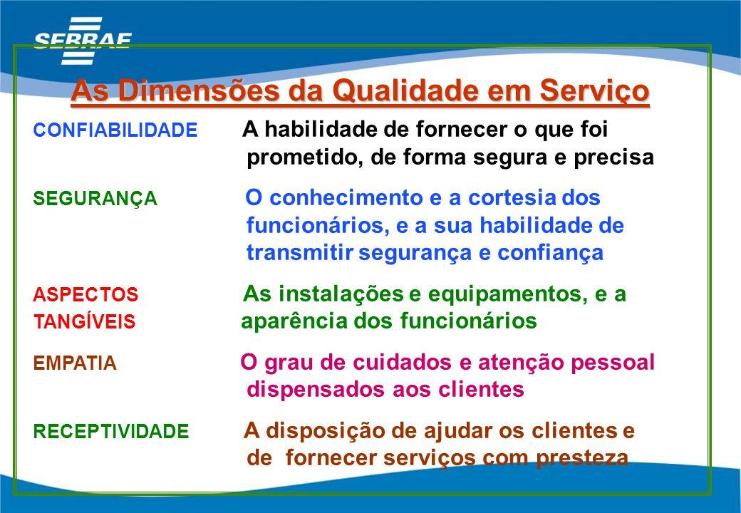 As Dimensões da Qualidade em Serviço