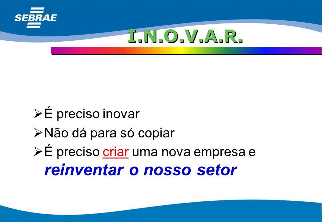 I.N.O.V.A.R. É preciso inovar Não dá para só copiar
