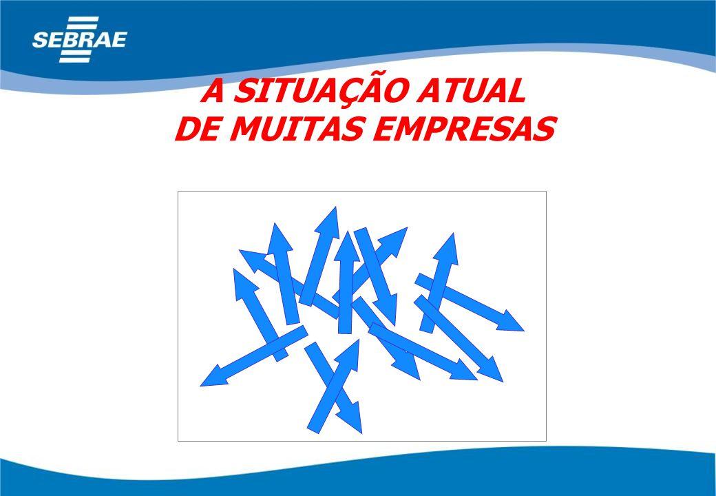 A SITUAÇÃO ATUAL DE MUITAS EMPRESAS
