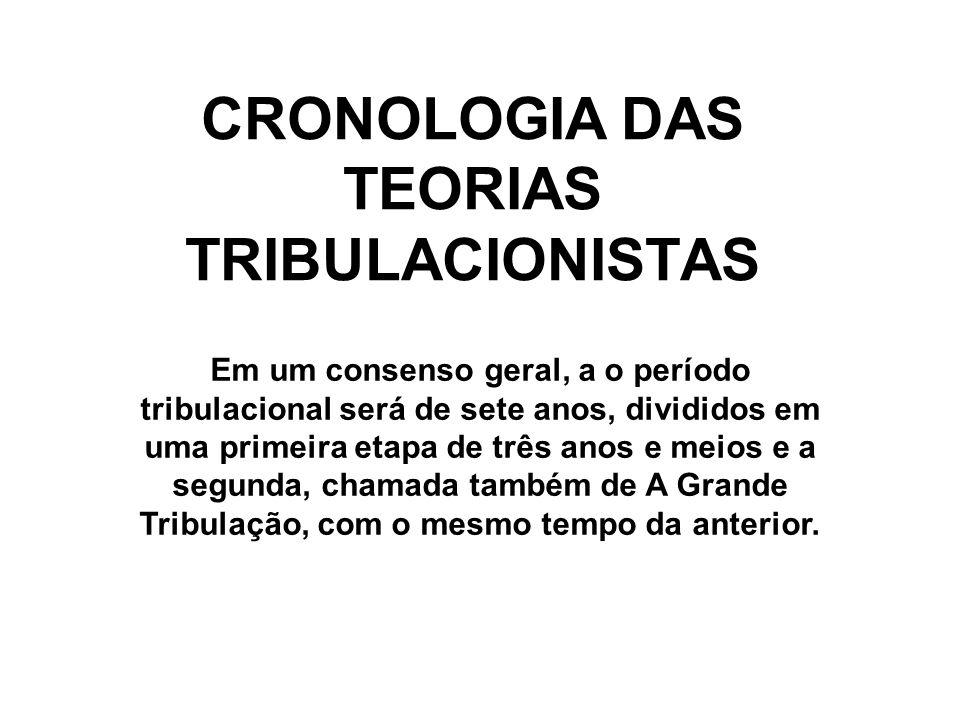 CRONOLOGIA DAS TEORIAS TRIBULACIONISTAS
