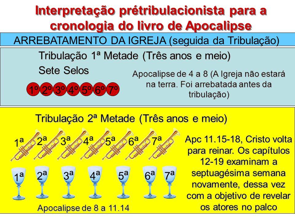 Interpretação prétribulacionista para a cronologia do livro de Apocalipse