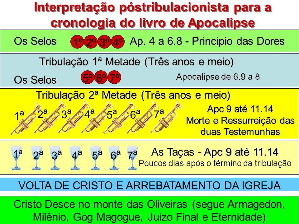 Interpretação póstribulacionista para a cronologia do livro de Apocalipse