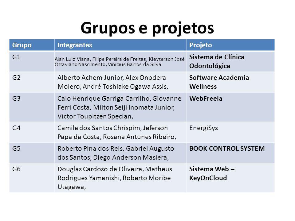 Grupos e projetos Grupo Integrantes Projeto G1