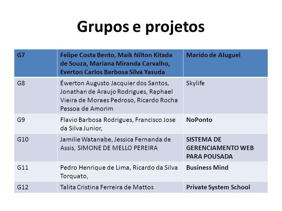 Grupos e projetos G7. Felipe Costa Bento, Maik Nilton Kitada de Souza, Mariana Miranda Carvalho, Everton Carlos Barbosa Silva Yasuda.
