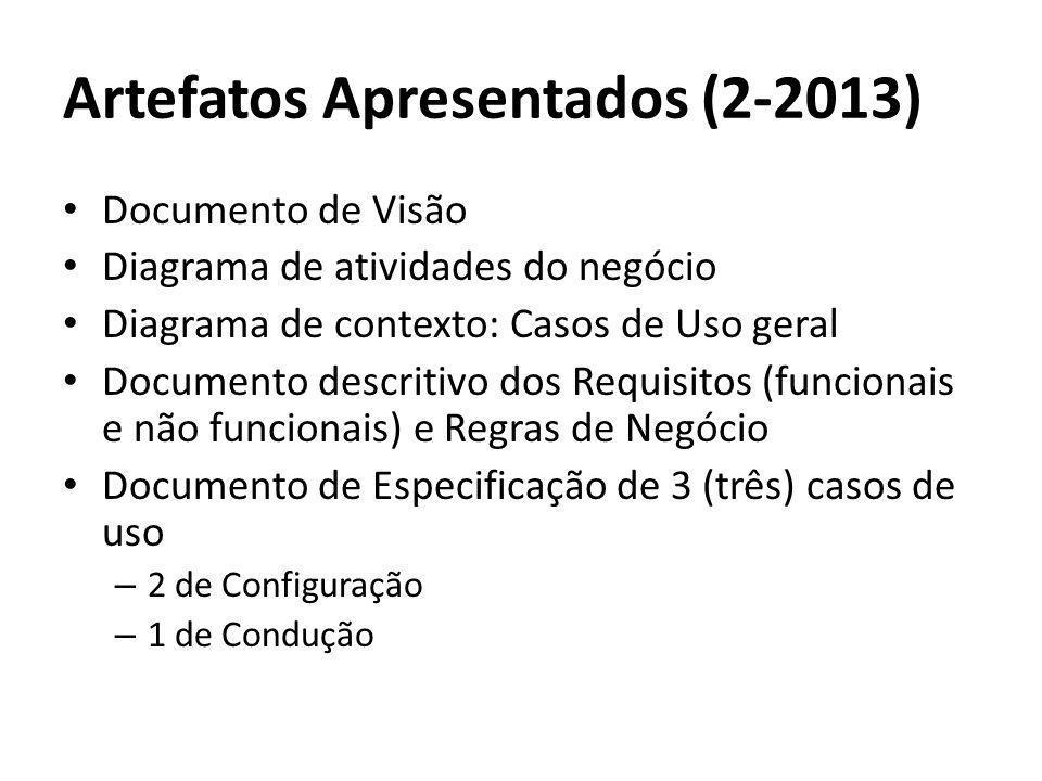 Artefatos Apresentados (2-2013)
