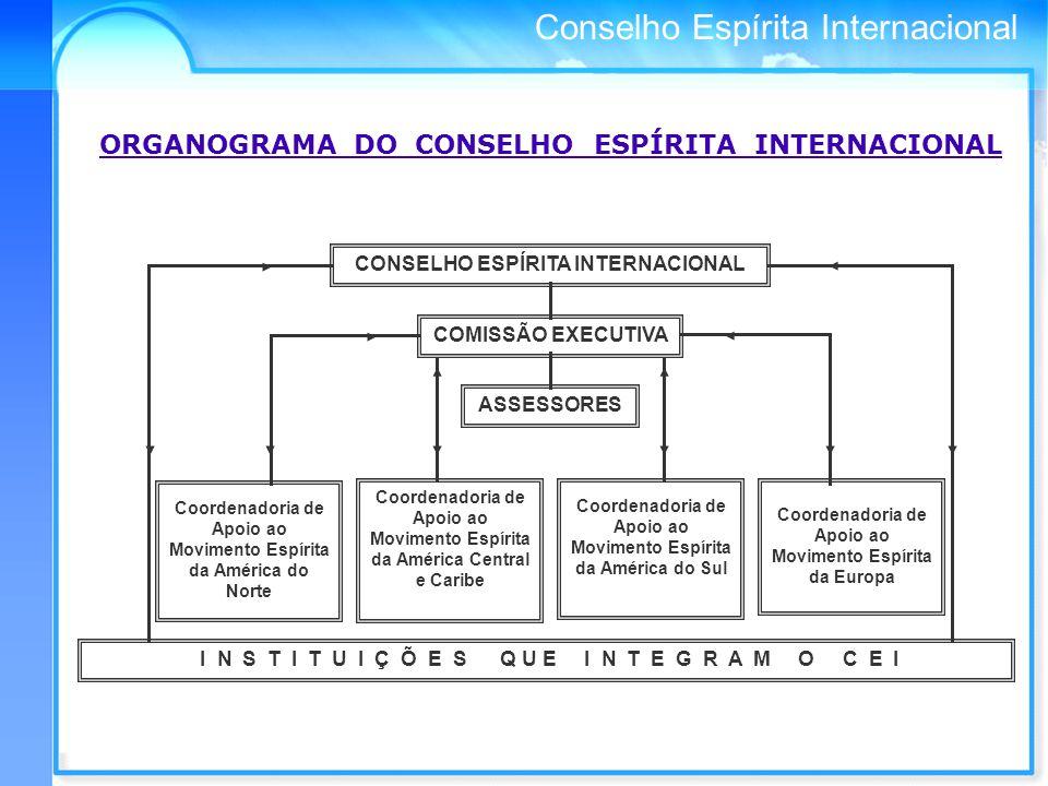 ORGANOGRAMA DO CONSELHO ESPÍRITA INTERNACIONAL