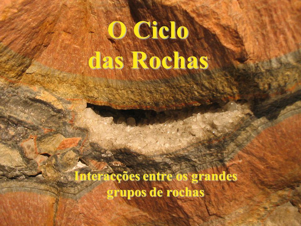 Interacções entre os grandes grupos de rochas