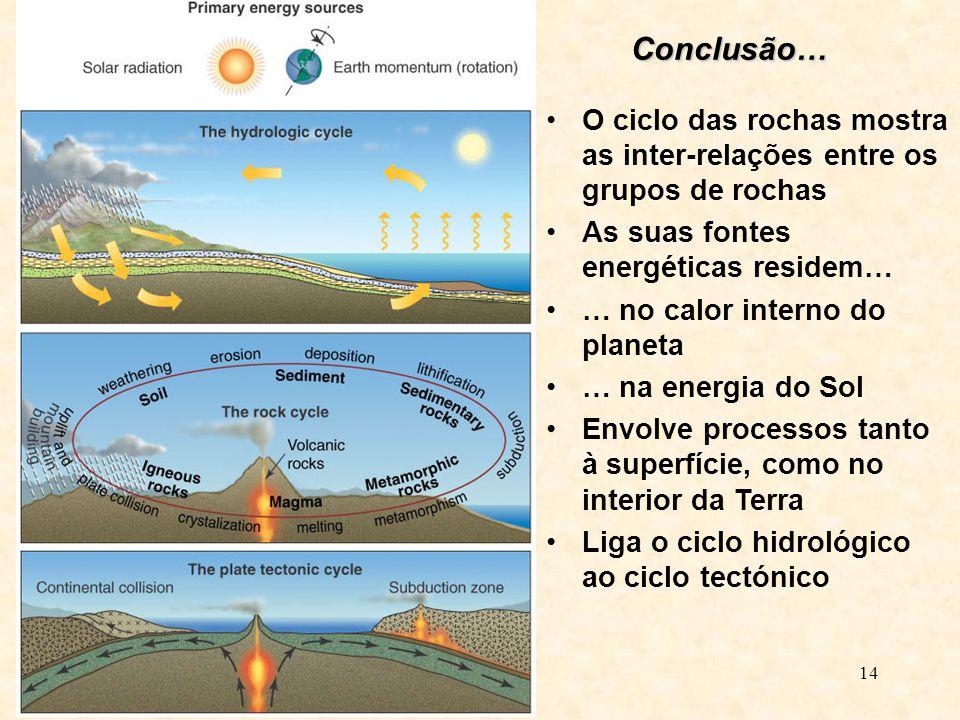 Conclusão… O ciclo das rochas mostra as inter-relações entre os grupos de rochas. As suas fontes energéticas residem…