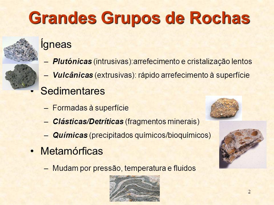 Grandes Grupos de Rochas