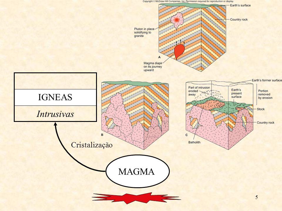 IGNEAS Intrusivas Cristalização MAGMA