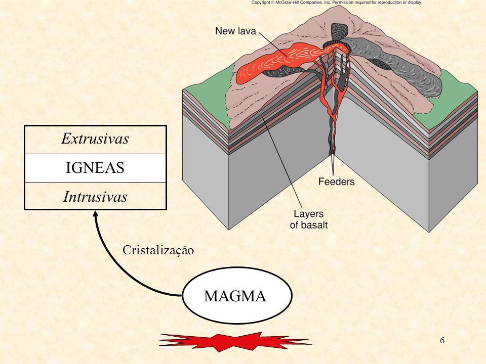 Extrusivas IGNEAS Intrusivas Cristalização MAGMA