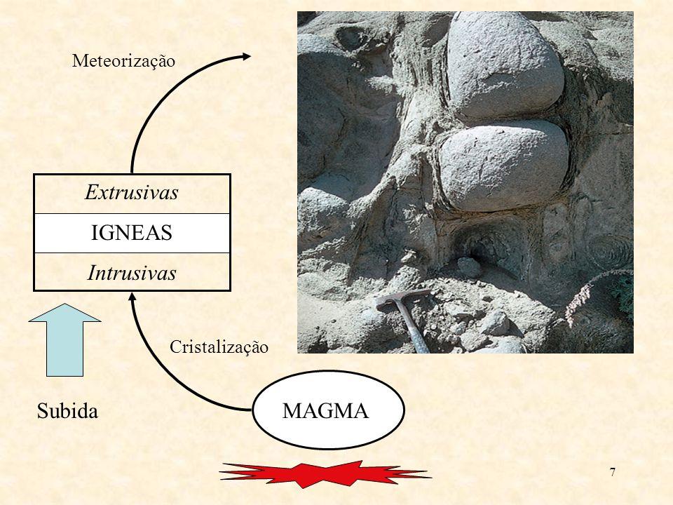 Meteorização Extrusivas IGNEAS Intrusivas Cristalização Subida MAGMA