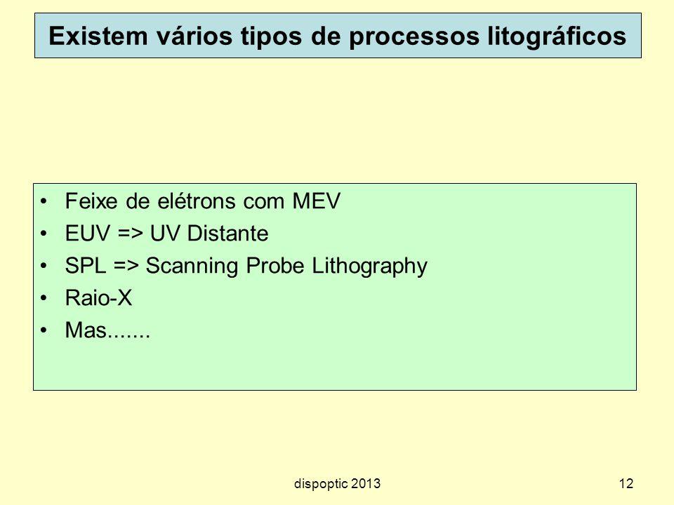Existem vários tipos de processos litográficos