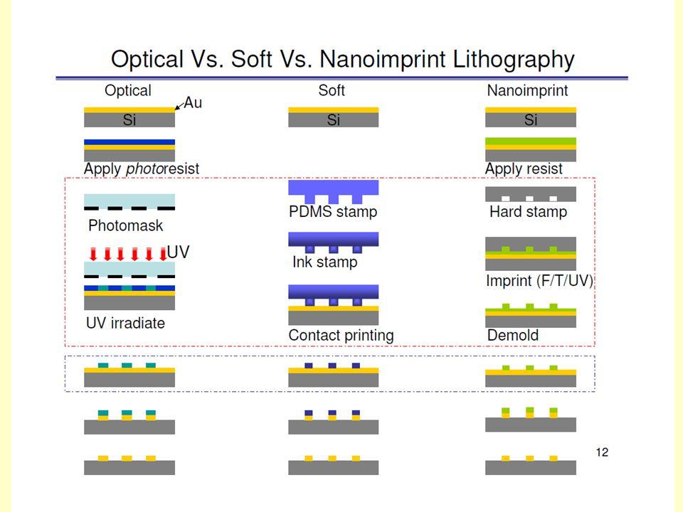 Nanoimprint Lithography_NIL_seminar_march07_Optical Vs. Soft Vs
