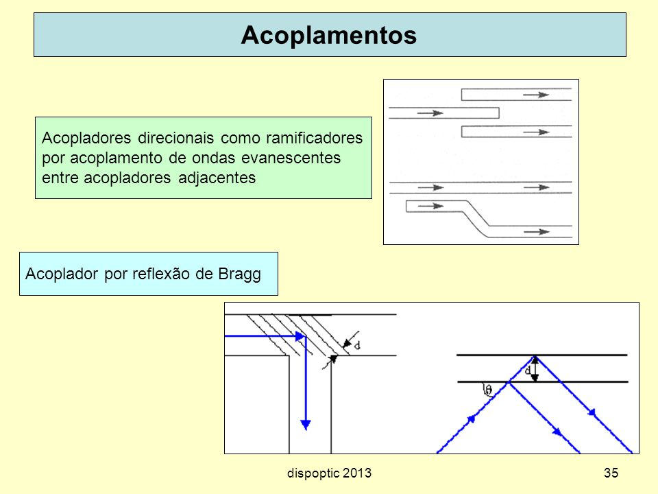 Acoplamentos Acopladores direcionais como ramificadores
