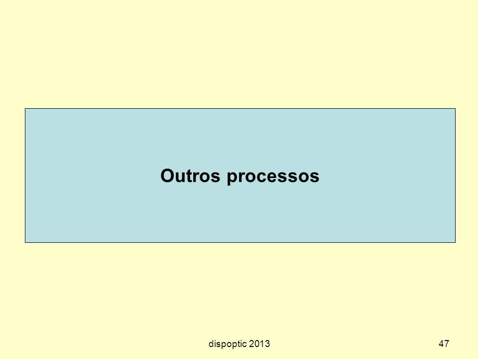 Outros processos dispoptic 2013