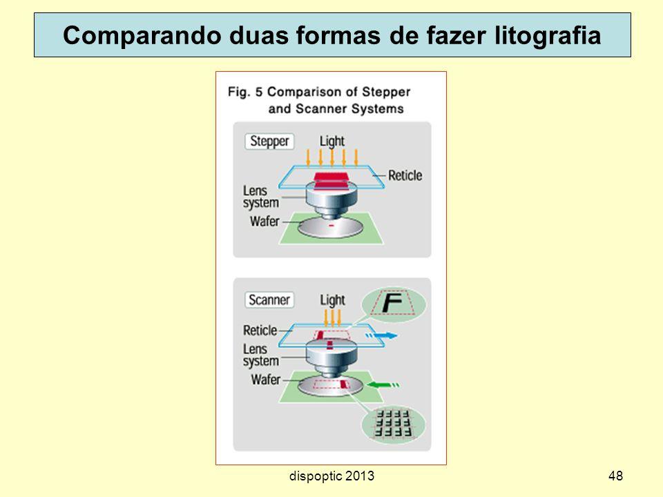 Comparando duas formas de fazer litografia