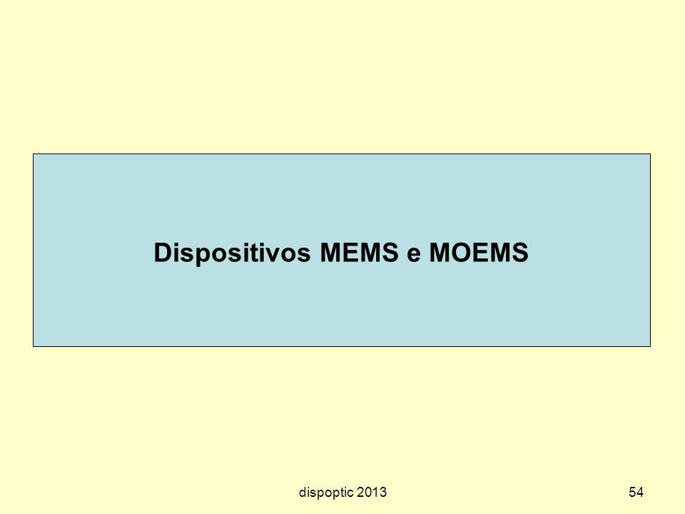 Dispositivos MEMS e MOEMS