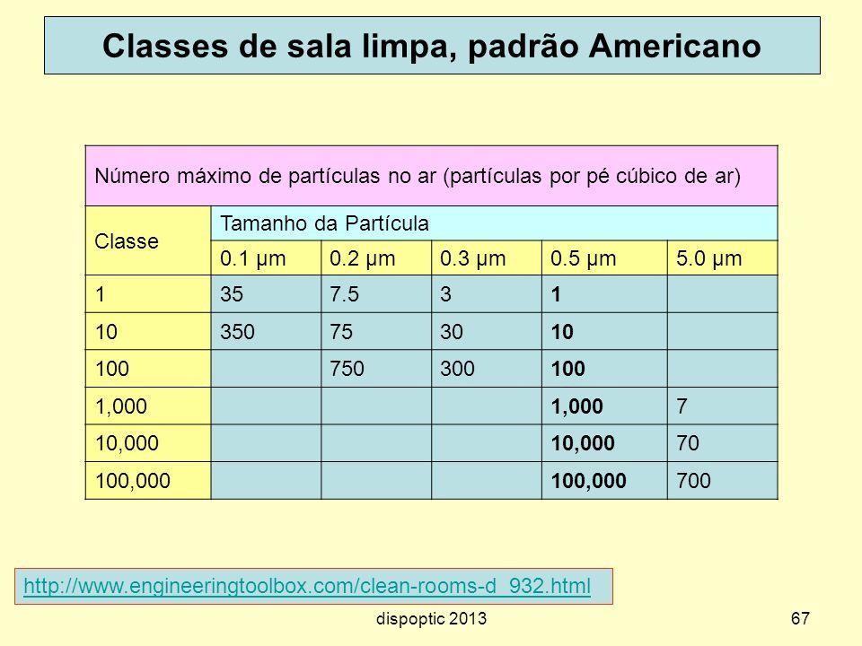 Classes de sala limpa, padrão Americano