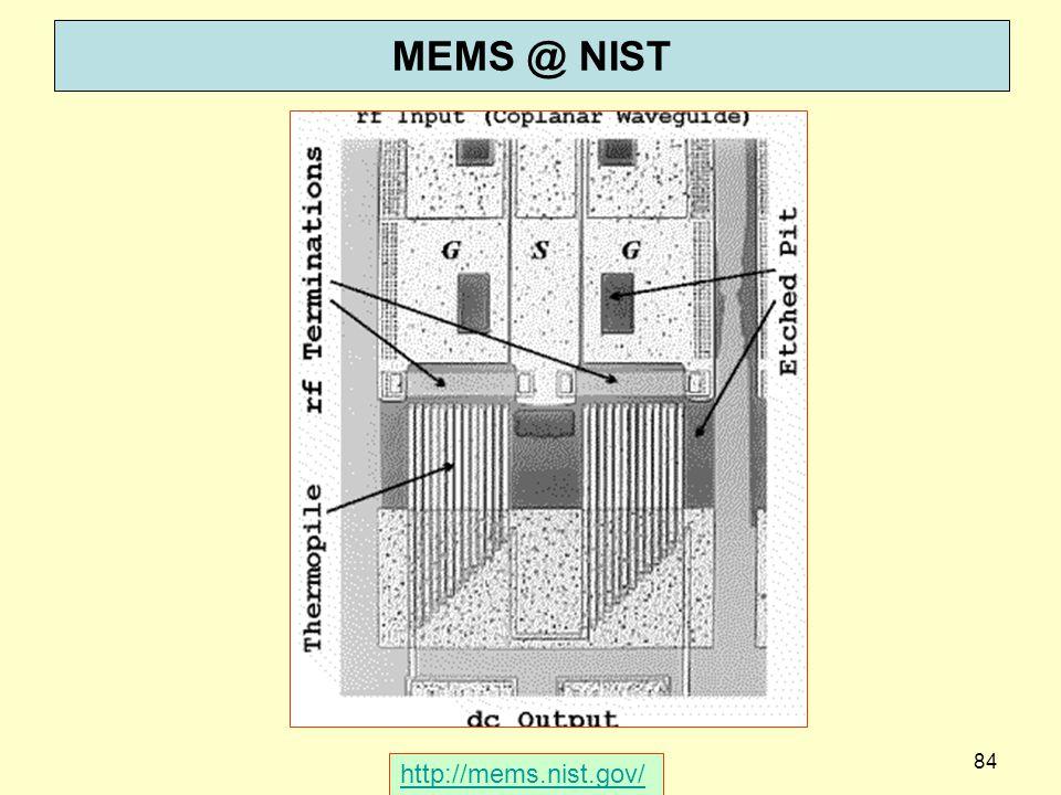 MEMS @ NIST dispoptic 2013 http://mems.nist.gov/