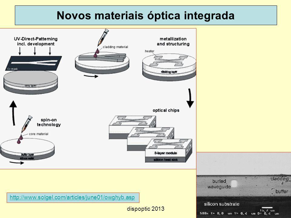 Novos materiais óptica integrada