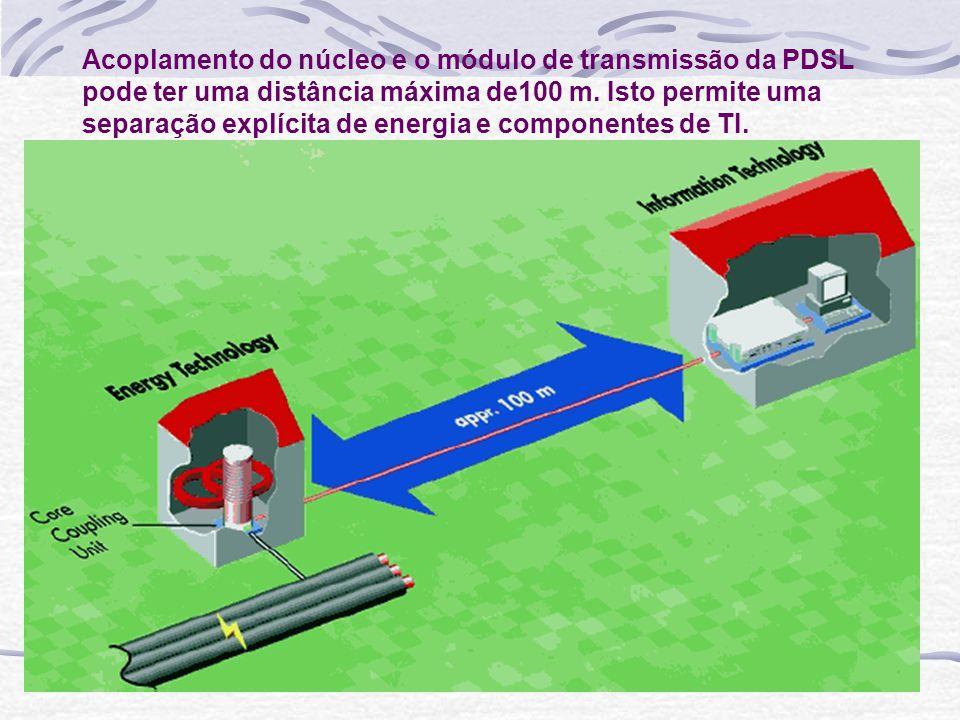 Acoplamento do núcleo e o módulo de transmissão da PDSL pode ter uma distância máxima de100 m.