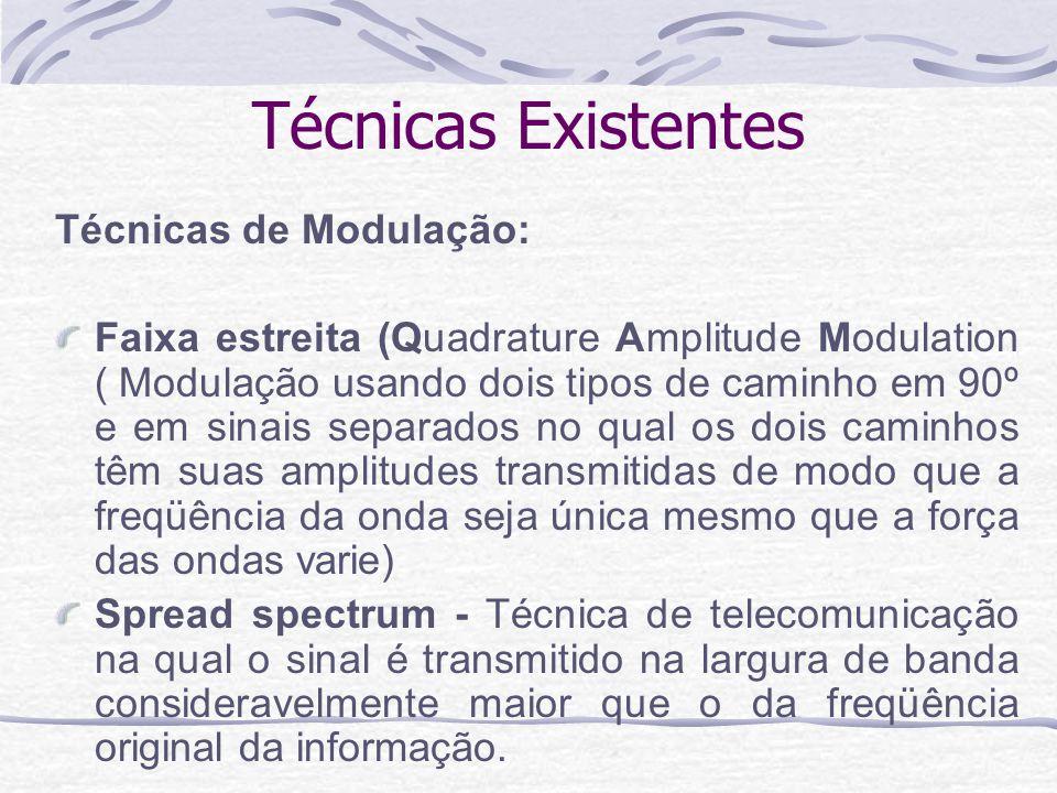 Técnicas Existentes Técnicas de Modulação: